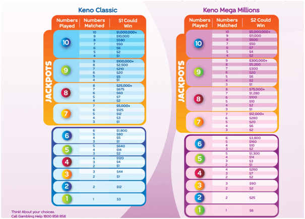 Tas Keno Results Online